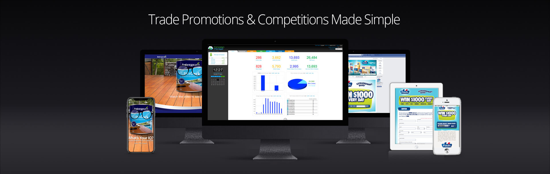 Australian Trade Promotion and Online Competition Setup and Managementt